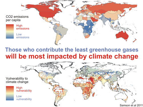 the effects of global climate change